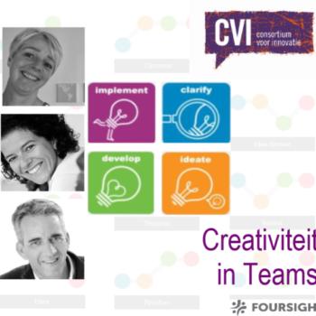 Themamiddag Creativiteit in teams
