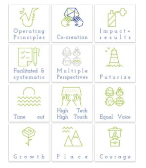 Future Center activiteiten*